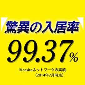 驚異の入居率 99.37%
